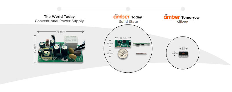 Amber Solutions Before and After