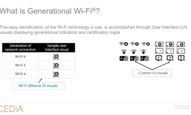 Wi-Fi 6 is the Subject of Latest CEDIA White Paper