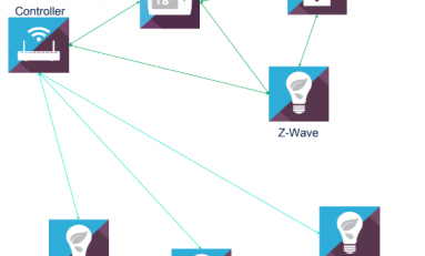 Z-Wave Long Range Means More Coverage and Devices on the Network